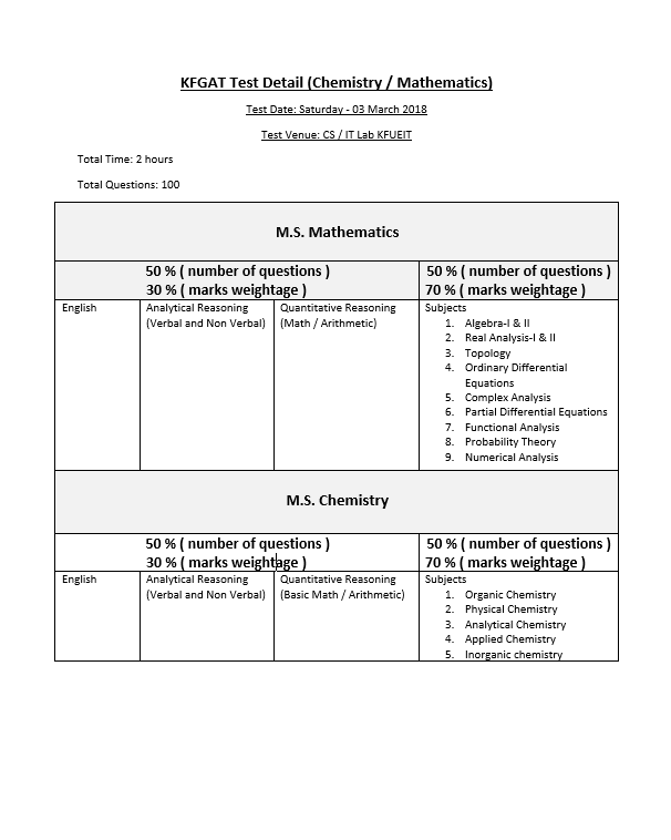 KFGAT Test Detail (Chemistry / Mathematics) - KFUEIT